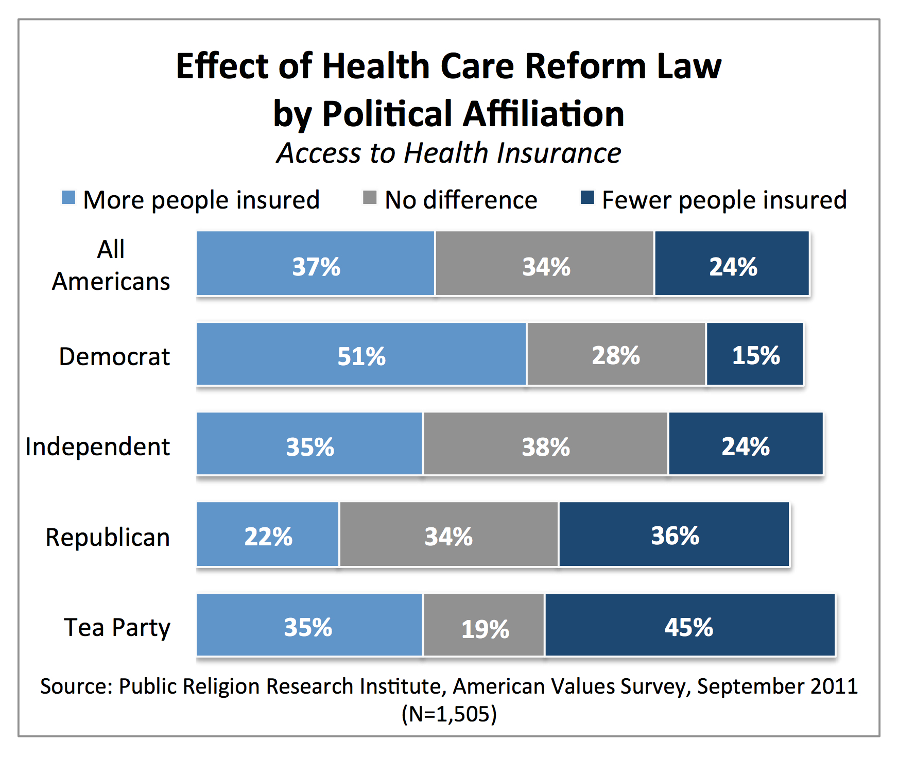 the affect of health care reform The healthcare reform act—  if we focus on the apparent macro changes that affect payers—an  examination of health care cost trends and cost drivers, 3.