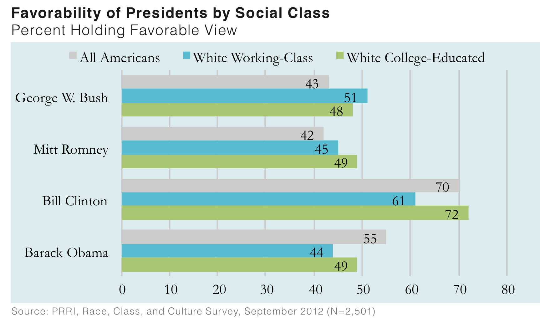 social class and race in to Stanford libraries' official online search tool for books, media, journals, databases, government documents and more.
