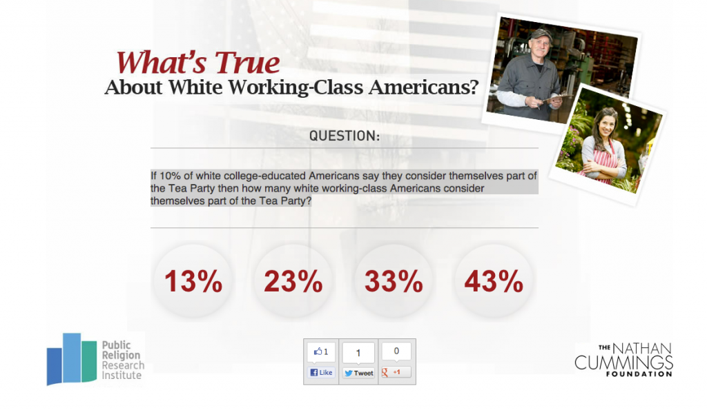 Screen Shot 2012 09 25 at 9.51.39 AM 1024x595 Whats True About White Working Class Americans?