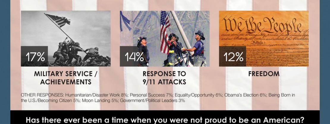 americas response to 911