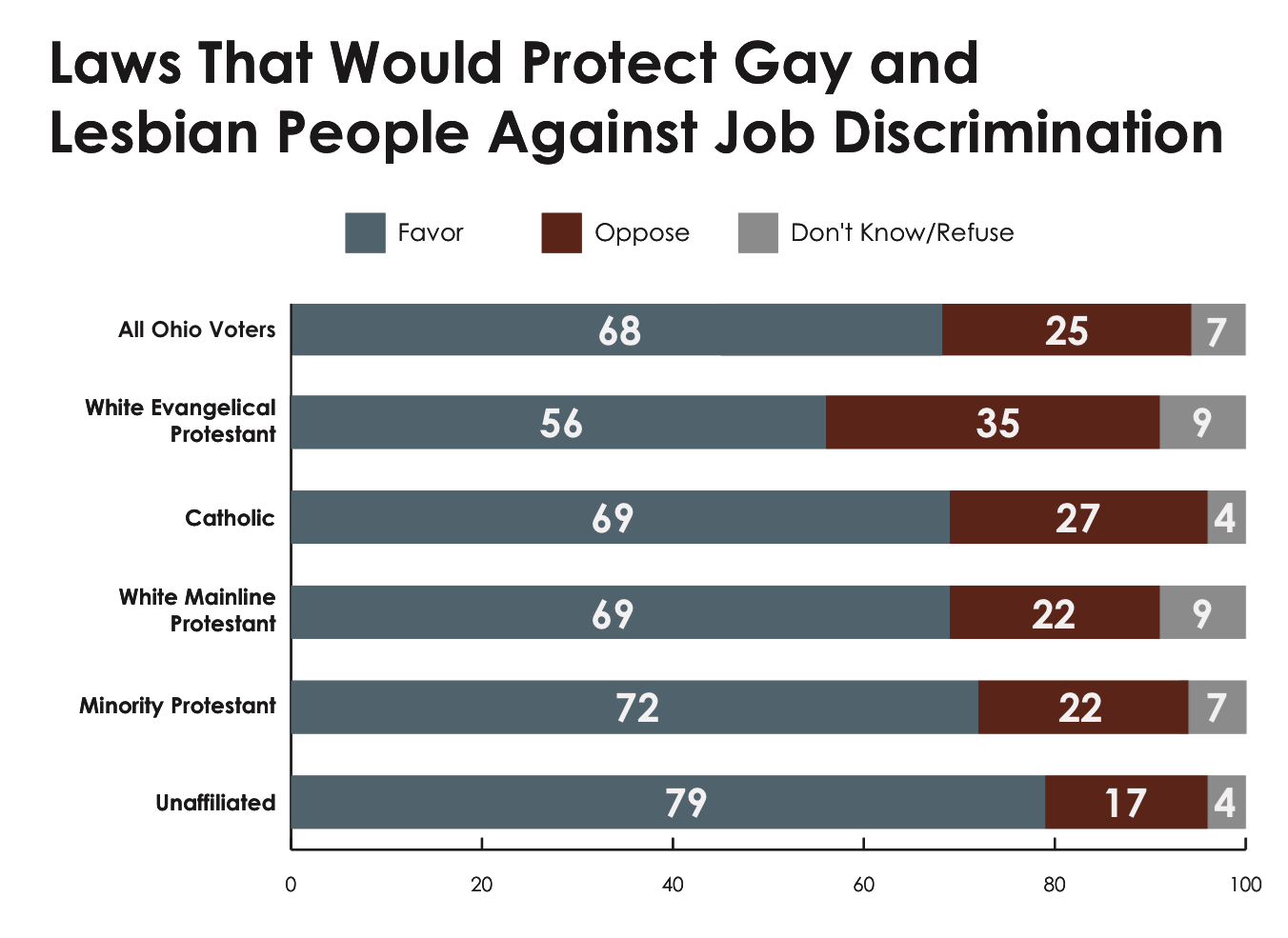 Above Lesbians against job discrimination remarkable