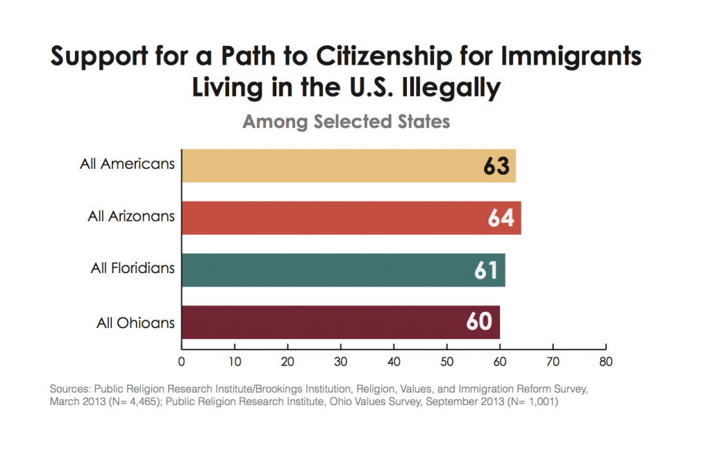 path to citizenship Path to citizenship must be included gary segura is a professor of political science at stanford university, and a co-founder of the polling firm latino decisions  his is the co-author, most.
