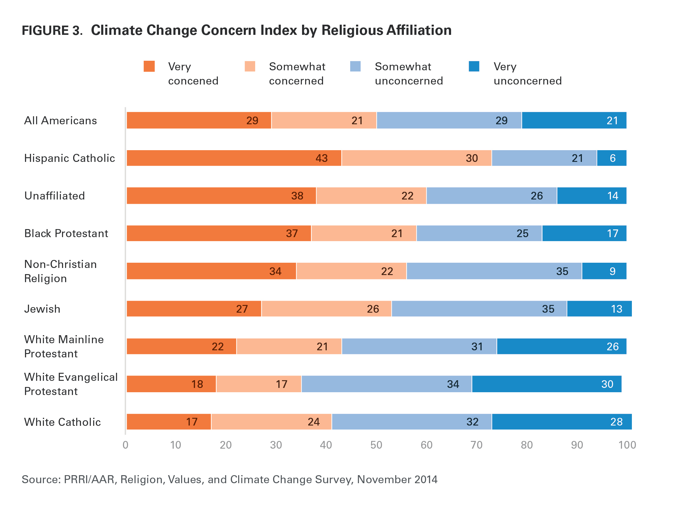 changing the climate of religious internationalism Take the case of the crisis of climate change fueled by increasing carbon  order'  to a religious or cultural framing: will pax americana endure.