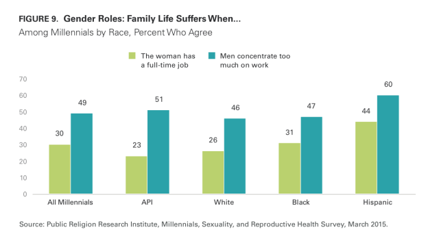 Family_Life_Suffers_Female_Male_Sexuality_Reproductive_Health