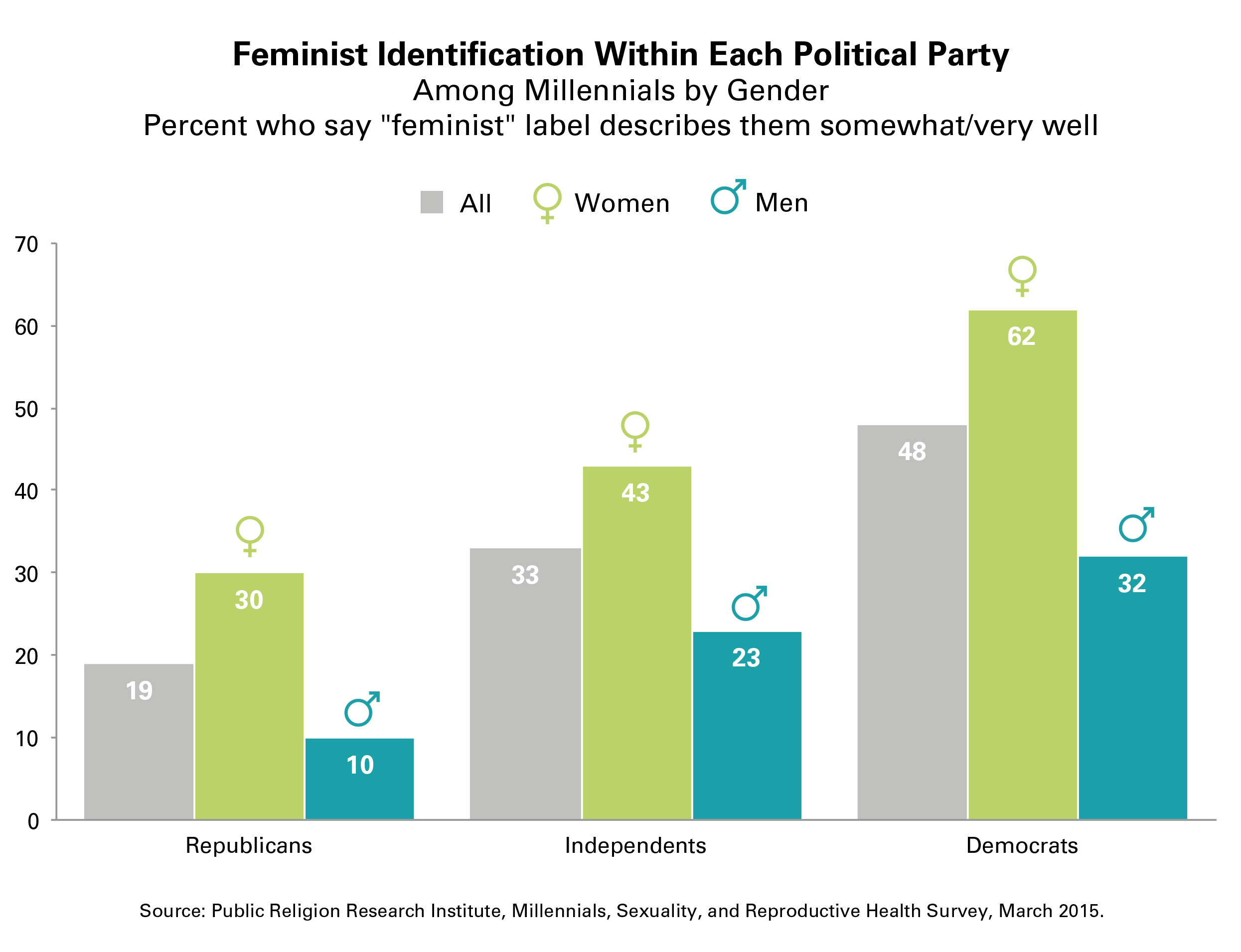 an analysis of the feminist empowerment paradigm and microfinance in american gender policies Gender and law: feminist legal theory's feminist analysis insists on examining a complex social matrix which  feminism presents a theory of gender.