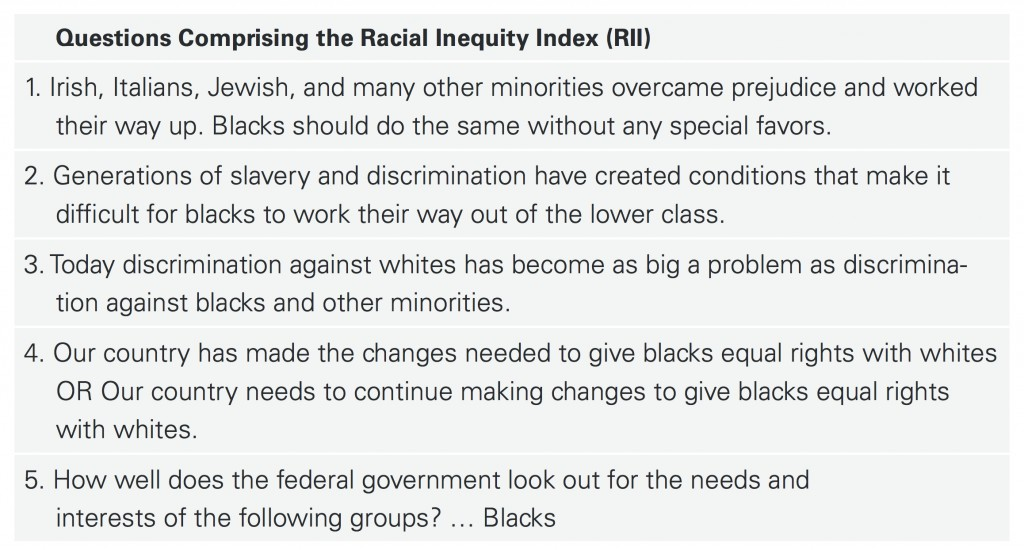 PRRI AVS 2015_racial inequity index TABLE