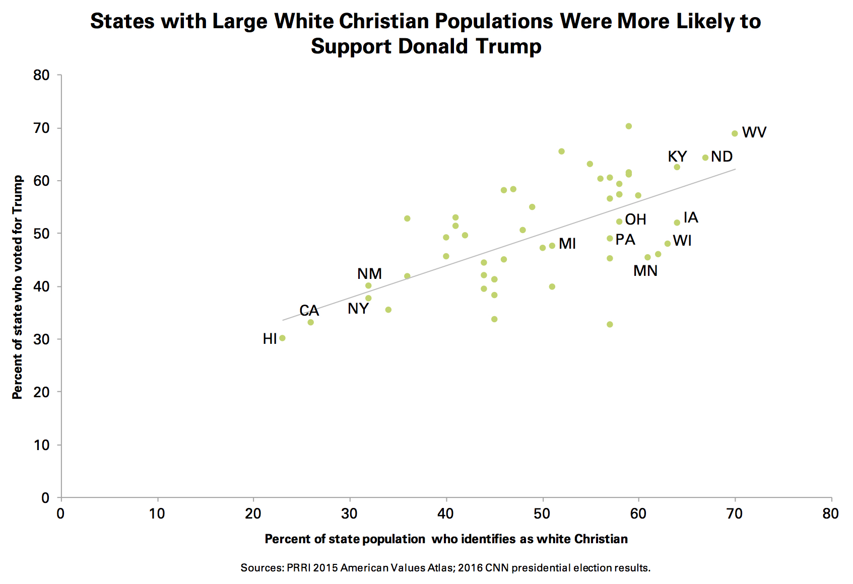prri-white-christian-states-trump-election-v2-copy