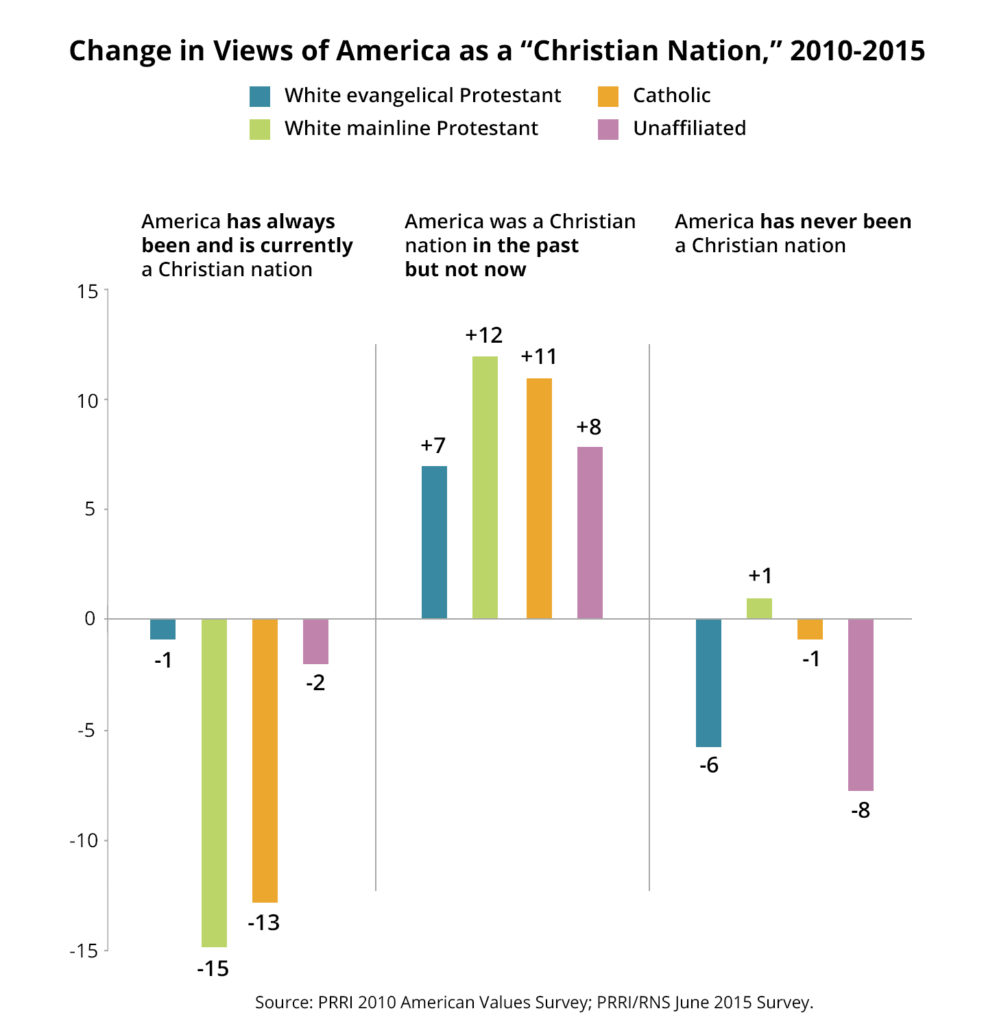 PRRI-Christian-Nation-Trump-Inauguration