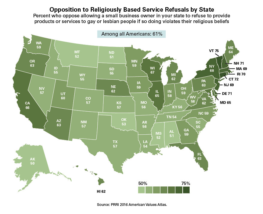 Even among whites in southern states, a policy that would allow small  businesses to refuse services to gay and lesbian people does not receive  majority ...