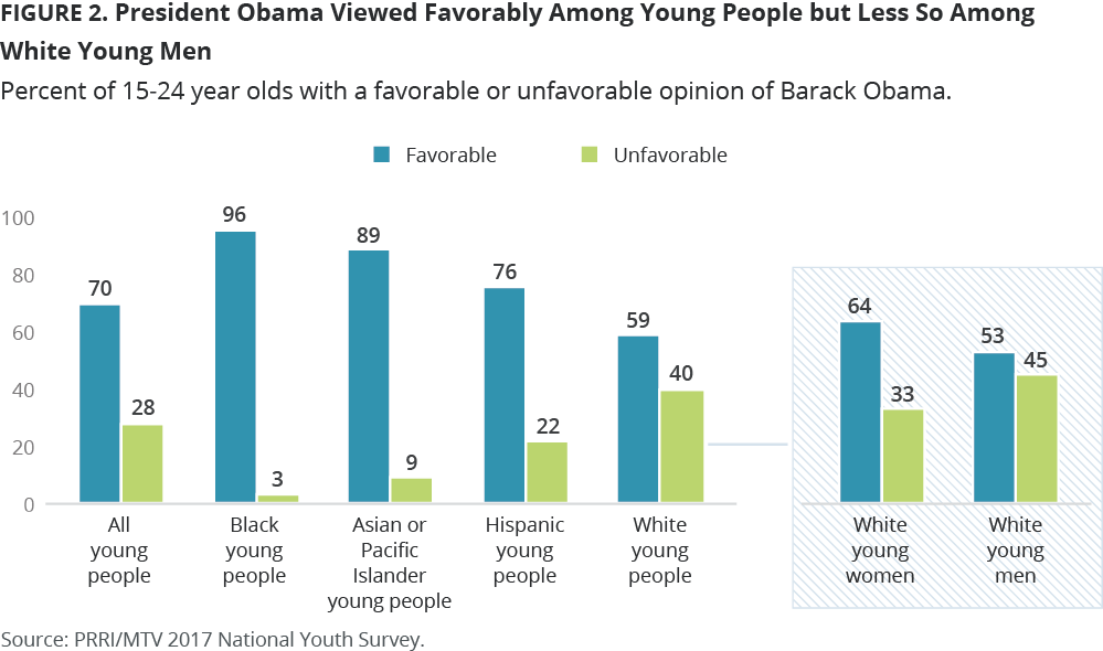 The role of race and religion in binding or separating american people